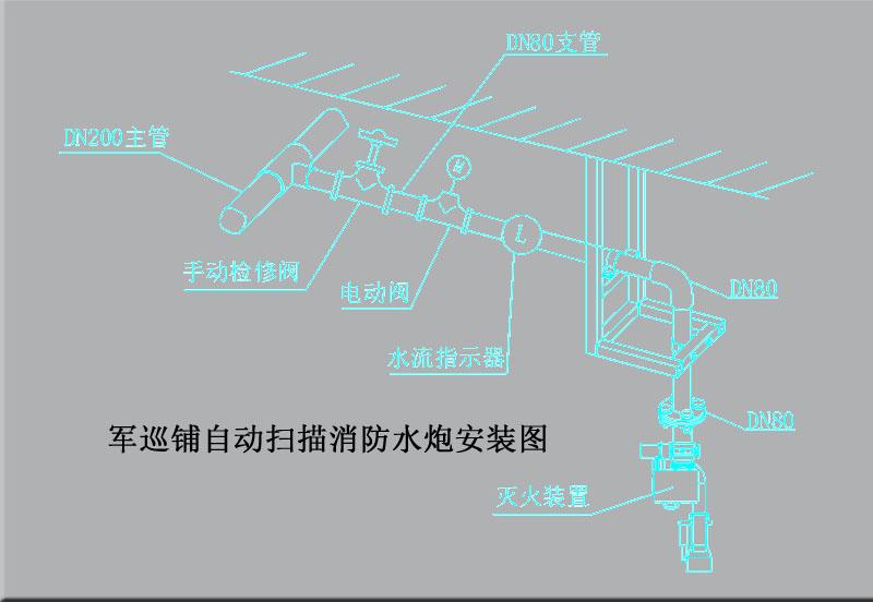 军巡铺消防水炮安装图